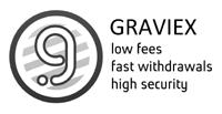 Graviex Exchange